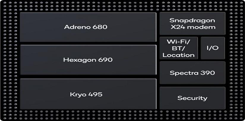 Qualcomm Kryo 495