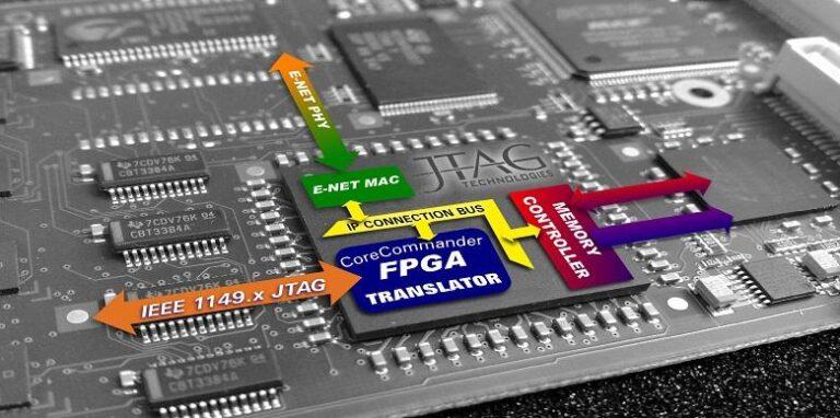 ¿Qué es un FPGA? Una definición básica y sencilla